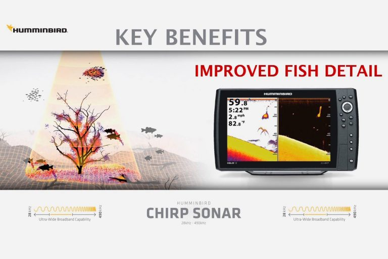 Humminbird Chip Sonar Details