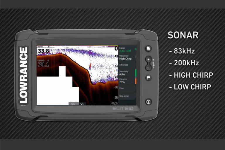 Lowrance Elite CHIRP Sonar Display